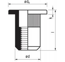 MFX Mastergrip Alu M4 CK Klemb. 0.5-3.050